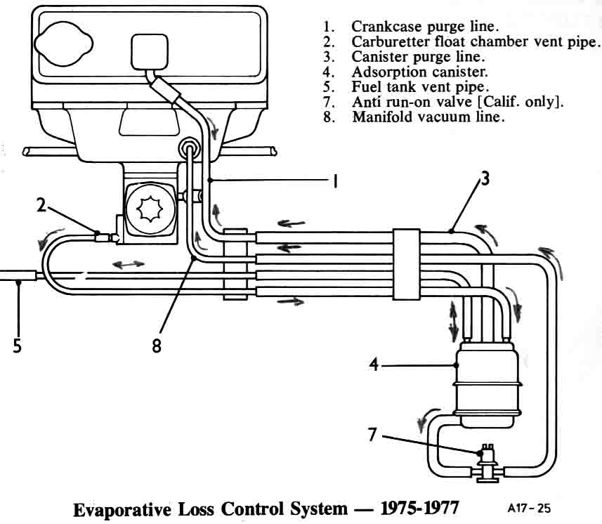 1976 ford bronco fuse box  ford  auto fuse box diagram