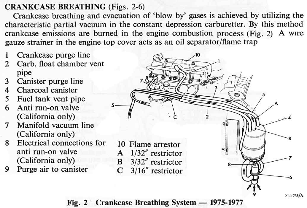 carb issue triumph torque as you can see from the wiring diagram the oil bulb can also be off and the brake pdwa bulb on when the pdwa is active or the handbrake is on
