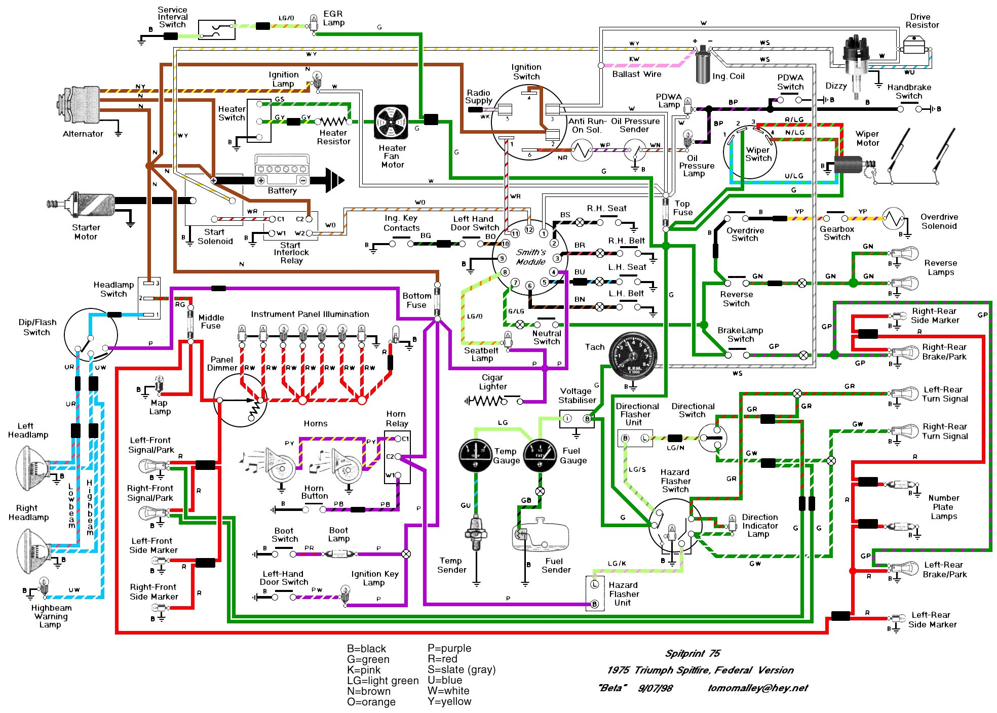 75diagram wiring schematics and diagrams triumph spitfire, gt6, herald Wiring Harness Diagram at edmiracle.co