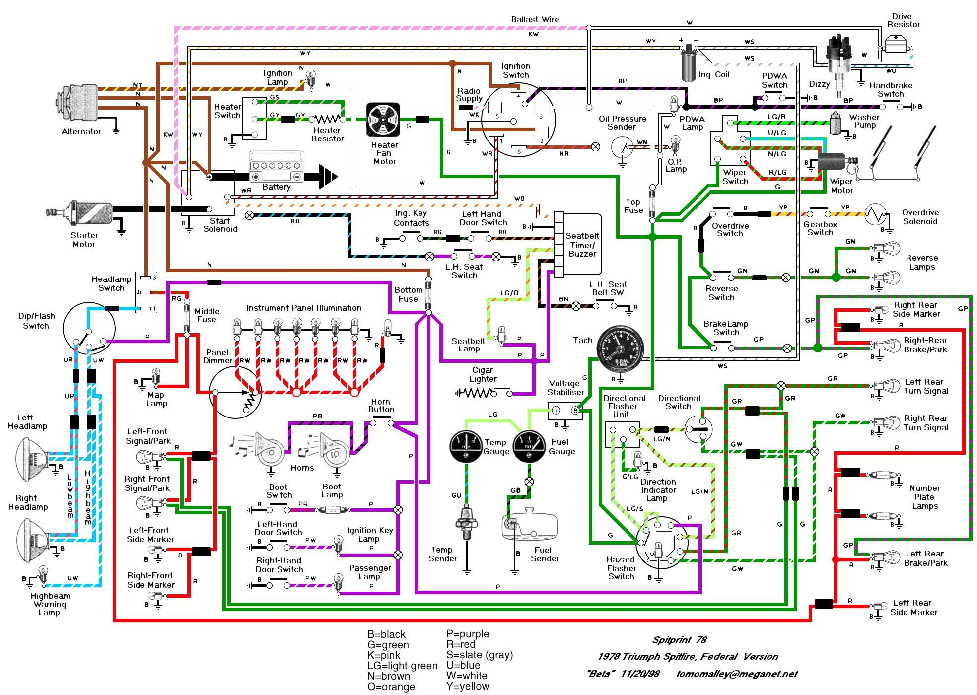 78diagram wiring schematics and diagrams triumph spitfire, gt6, herald Wiring Harness Wiring- Diagram at n-0.co