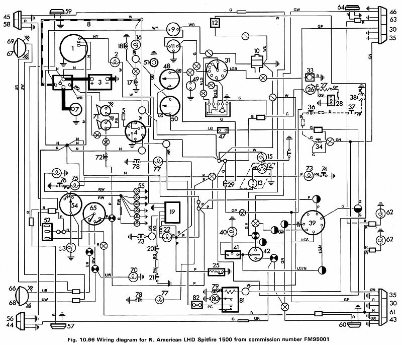 Color Wiring Diagram For 1977 Triumph Spitfire