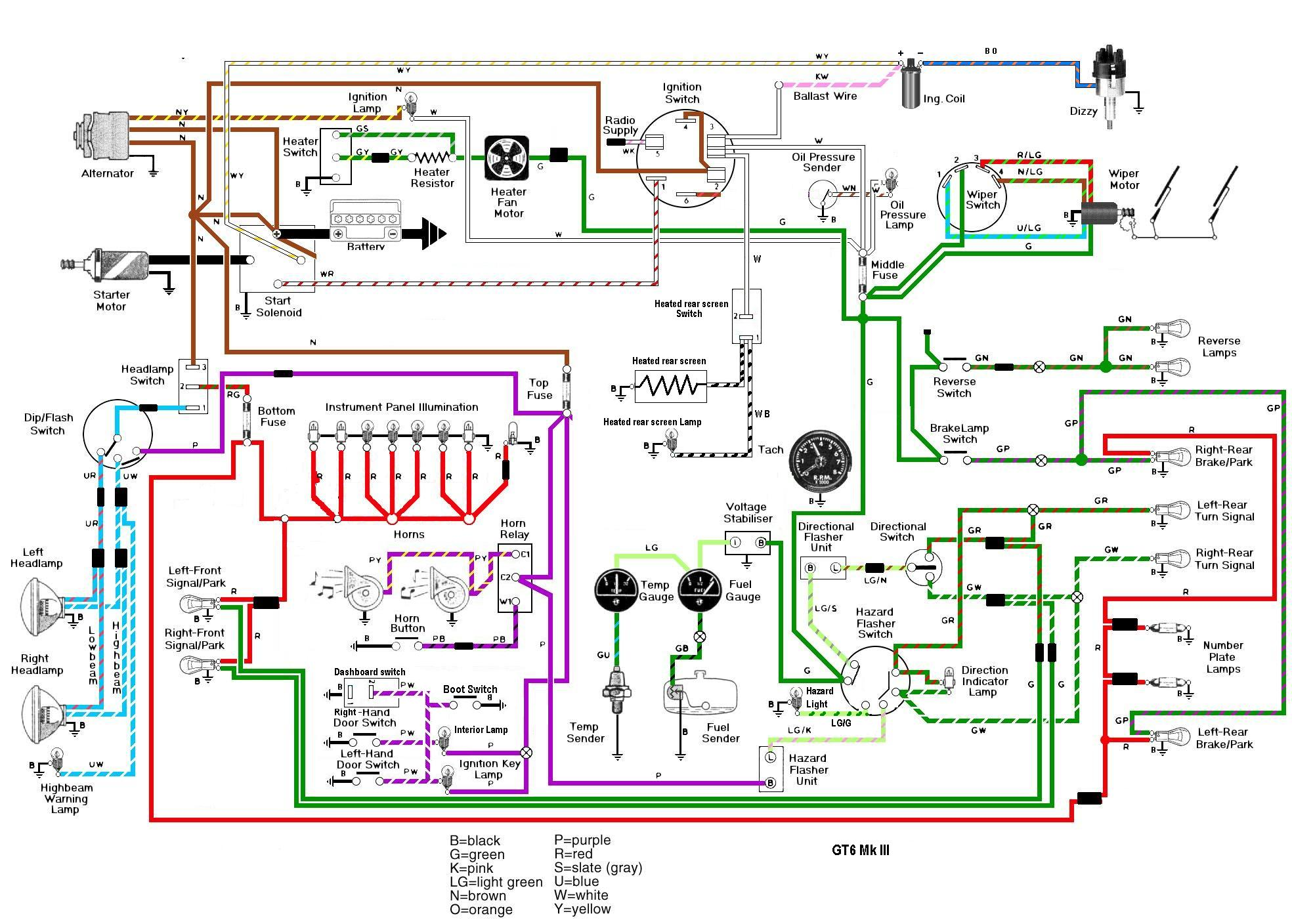 GT6MkIIIwiring wiring schematics and diagrams triumph spitfire, gt6, herald triumph wiring diagram at bayanpartner.co