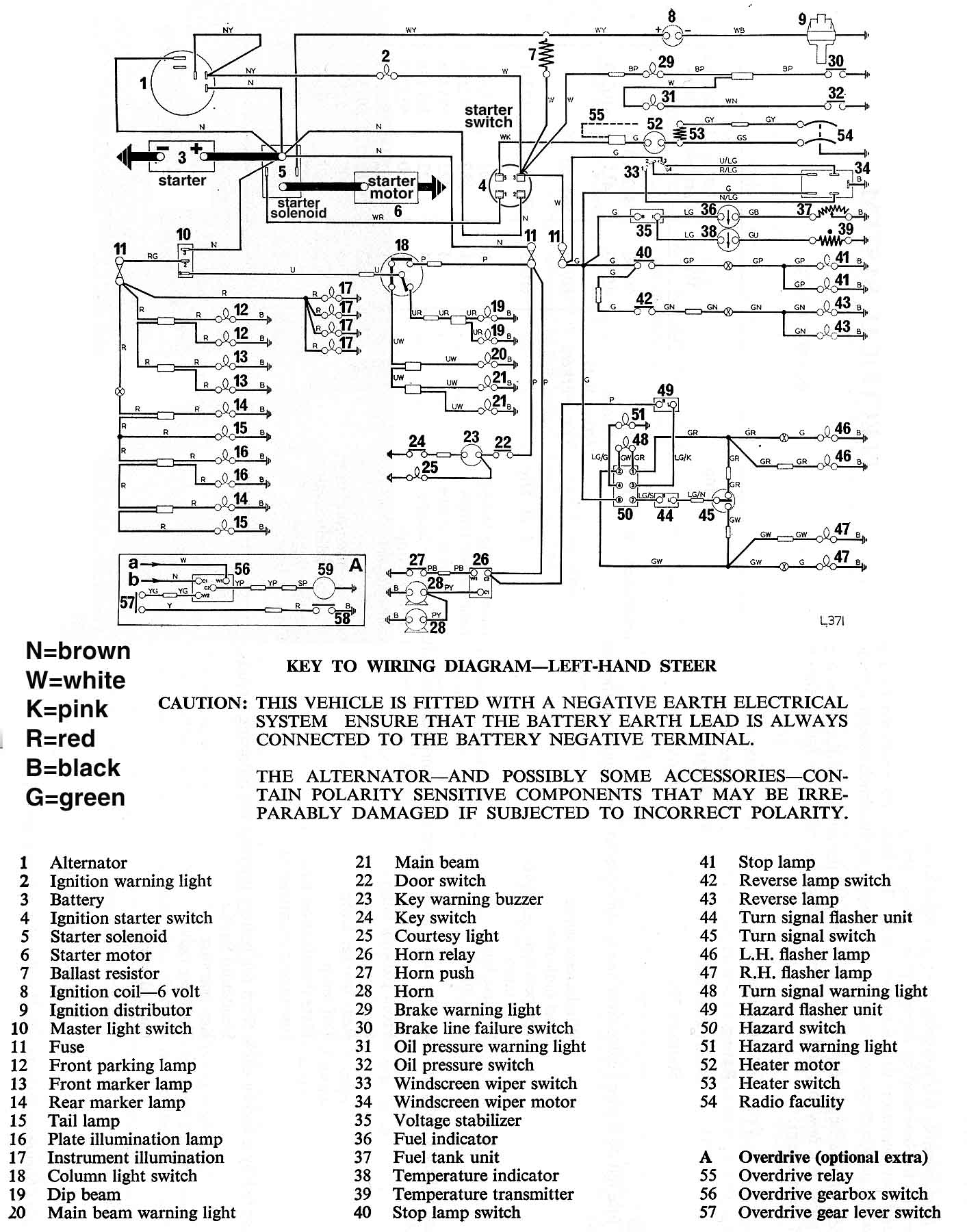 MKIVwire wiring schematics and diagrams triumph spitfire, gt6, herald Painless Wiring Harness Diagram at bakdesigns.co
